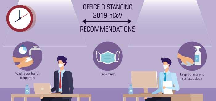 Recomendaciones de distanciamiento en oficinas por Covid-diecinueve